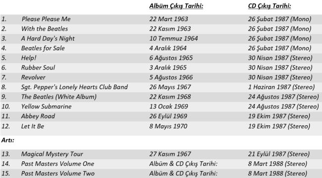 Albums-2